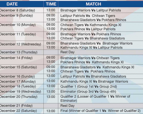 Everest Premier League fixtures unveiled