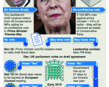 Infographics: Brexit's rocky road ahead