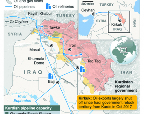 Infographics: Iraq nearing deal with Kurds to restart Kirkuk oil exports