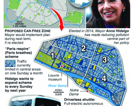 Infographics: Paris mayor plans topedestrianize city centre