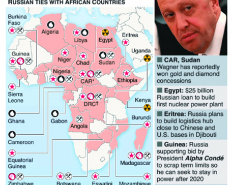 Infographics: Russia's evolvingstrategy in Africa