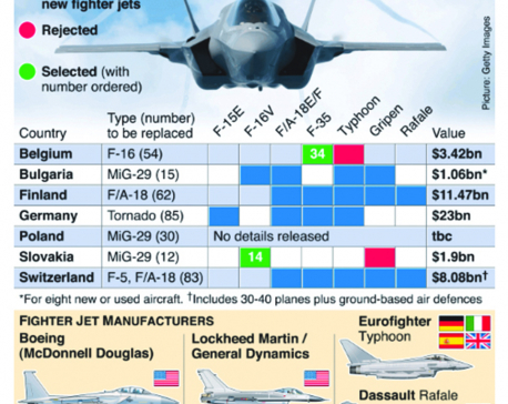 Infographics: US, European firms bid for lucrative fighter jet contracts