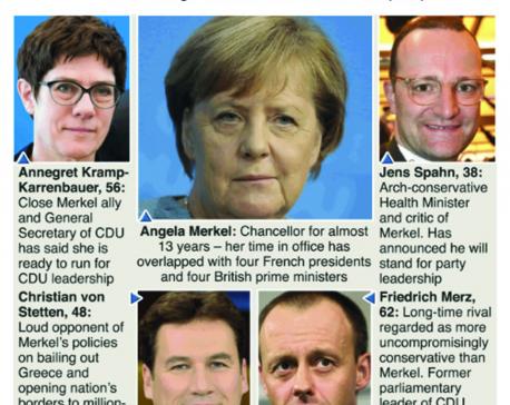 Infographics: Potential Merkel successors