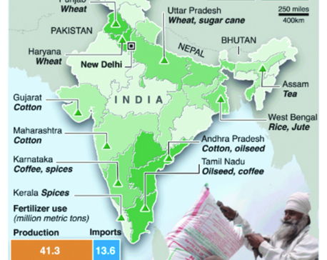 Infographics: India's growing farm crisis