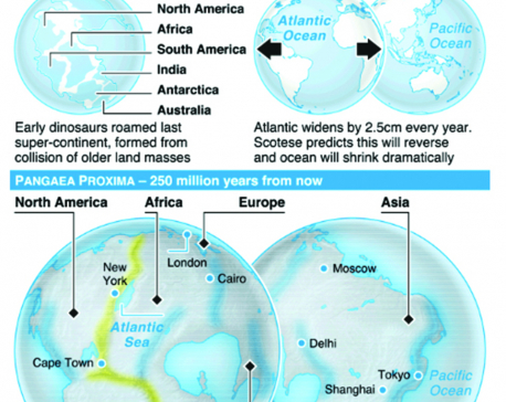 Infographics: The world – 250 million years from now