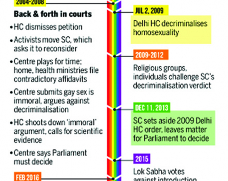 Infographics: Twists and turns against 150-year-old ban on homosexuality