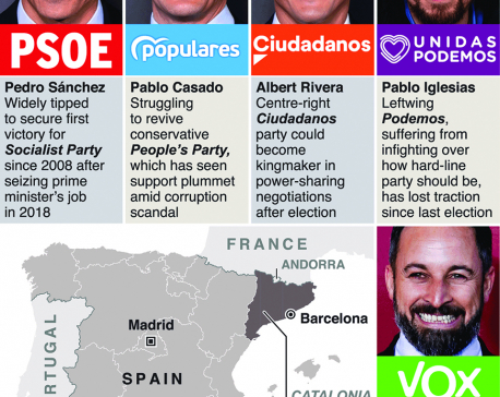 Infographics: Spain's leading election candidates
