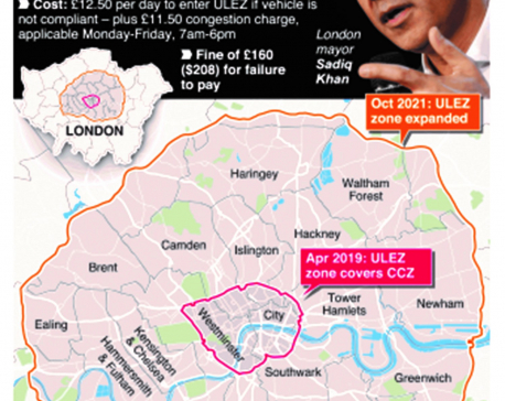 Infographics: London moves to curb air pollution