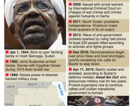 Infographics : Timeline of Omar al-Bashir's leadership