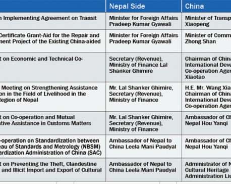 Nepal, China sign 7 major agreements