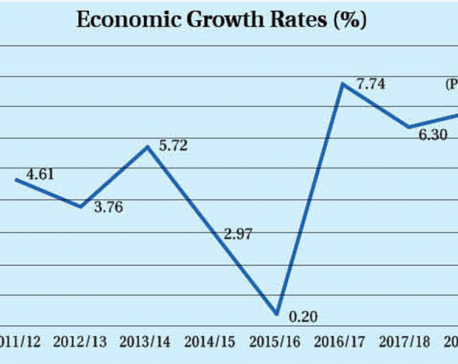 Economy to grow by 6.81% this year: CBS