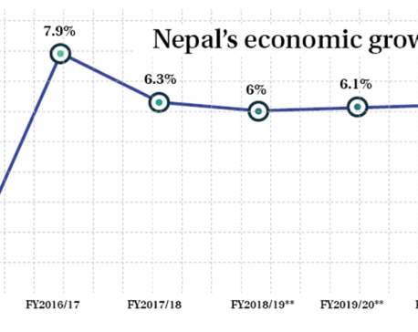 WB report identifies 5 key risks for Nepal's economic outlook