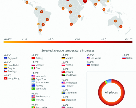 Infographics: Where the world is getting warmer