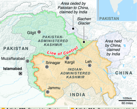 Infographics: India's change to disputed Kashmir's status