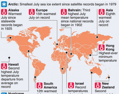 Infographics: July 2019 was hottest month on record