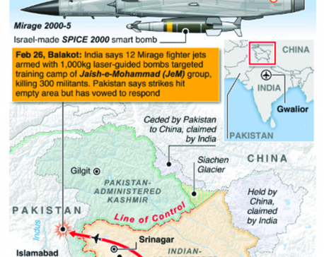 Infographics: India launches airstrikes on Pakistan