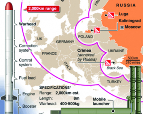 Infographics: U.S. pulls out of cold war-era nuclear arms treaty
