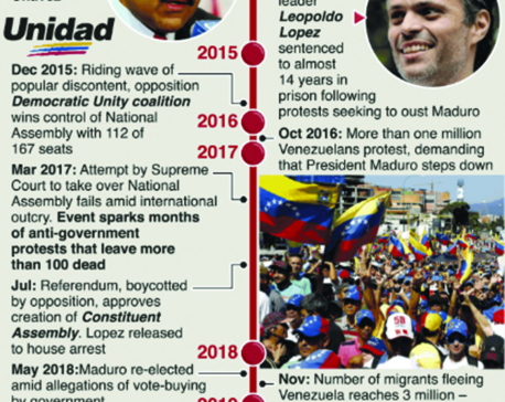 Infographics: Venezuela's six years of crisis