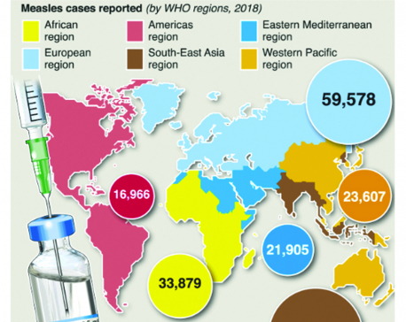 Infographics: Mistrust of vaccinations contributes to global measles outbreaks