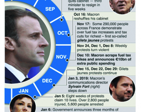 Infographics: France's protests --timeline of turmoil