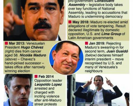 Infographics: Venezuela plunges into political turmoil