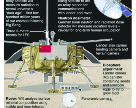 "Infographics: China's mission to the ""dark side"" of the Moon"