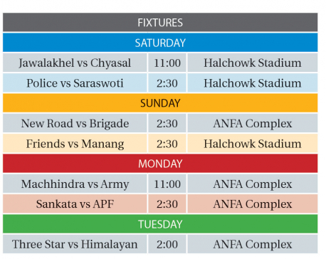 ANFA announces Mani Shah Memorial Award, A-Division final round fixtures