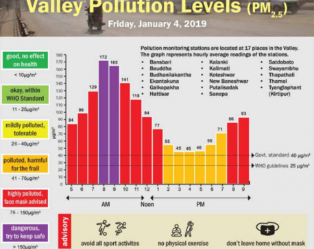 Valley Pollution Index for Jan 3, 2018
