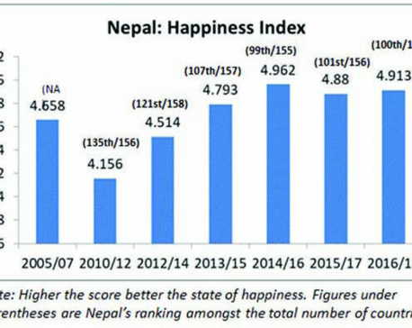 Are we a happy nation?