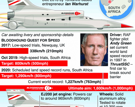 Infographics: 1,000mph Bloodhound car set for high-speed tests