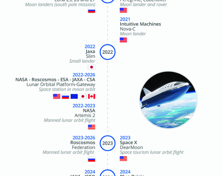 Infographics: The race for the moon continues