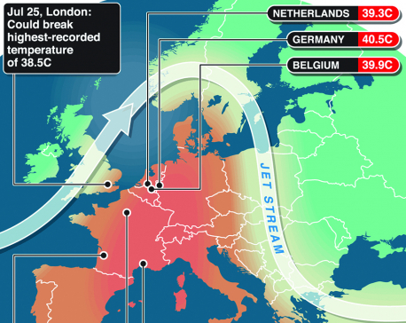Infographics: Temperature records shattered as heatwave scorches Europe