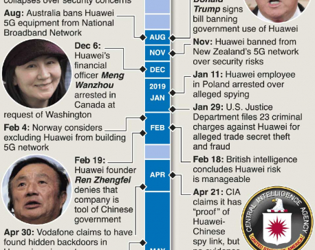 Infographics: Huawei security issues