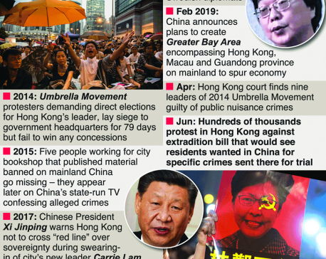 Infographics: Fear of eroding freedoms in Hong Kong