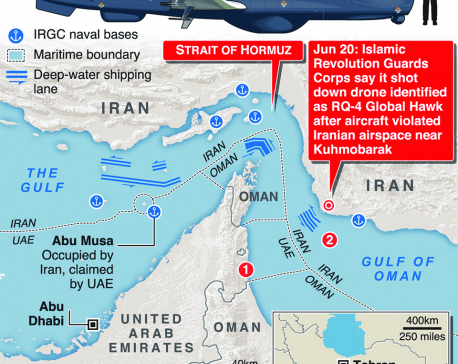 Infographics: Iran shoots down U.S. military drone