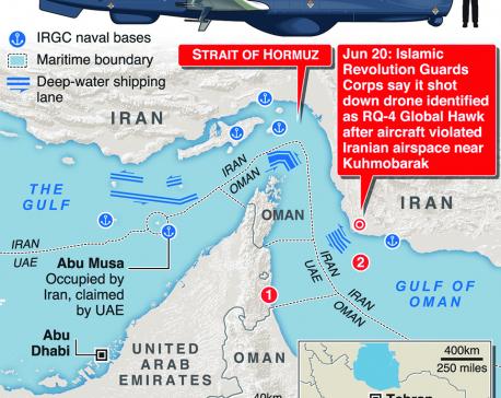 Infographics: Iran shoots down U.S. military drone
