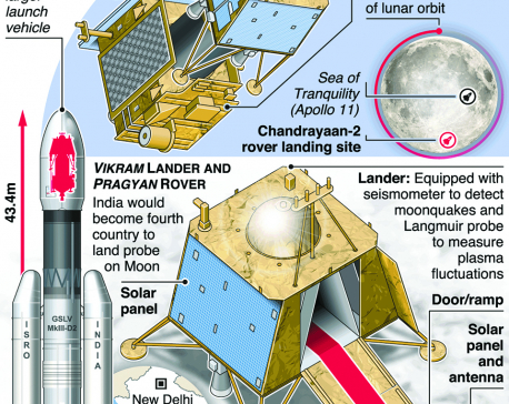 Infographics: India plans second mission to the Moon