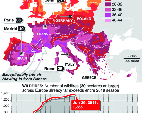"Infographhics: Europe braced for ""dangerous"" heatwave"