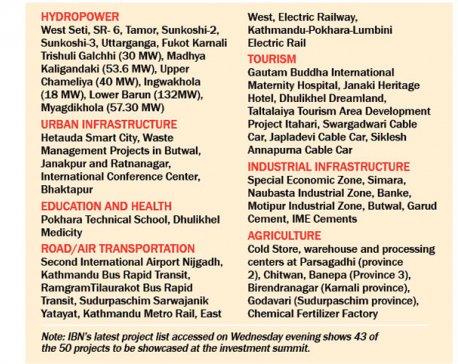 IBN to showcase some 50 projects for FDI