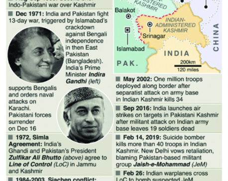 Infographic: India-Pakistan conflict timeline