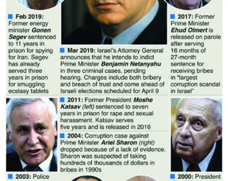 Infographic: Israel's leaders and corruption allegations