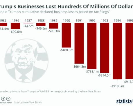 Infographics: Trump's businesses lost hundreds of millons of dollars