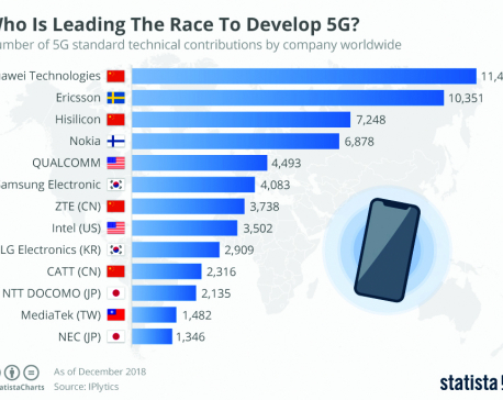 Infographics: Who is leading the race to develop 5G?