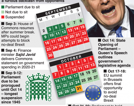 Infographics: UK Parliament to be suspended