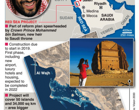 Infographics: Saudi Arabia plans luxury beach resorts