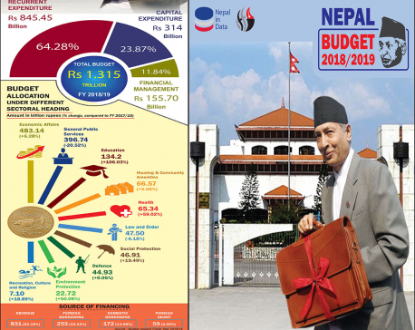 Ambitious budget, focus on jobs and federal structure