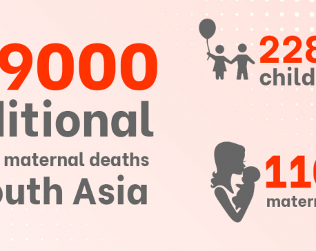 Disruptions in health services due to COVID-19 may have contributed to an additional 239,000 child and maternal deaths in South Asia: UN report