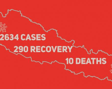Nepal reports 10th COVID-19 death