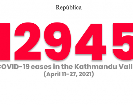 Infographics: Daily COVID-19 case-count in Kathmandu Valley since April 11