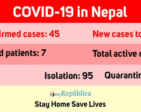 2 more COVID-19 patients recover, now 38 active cases in Nepal